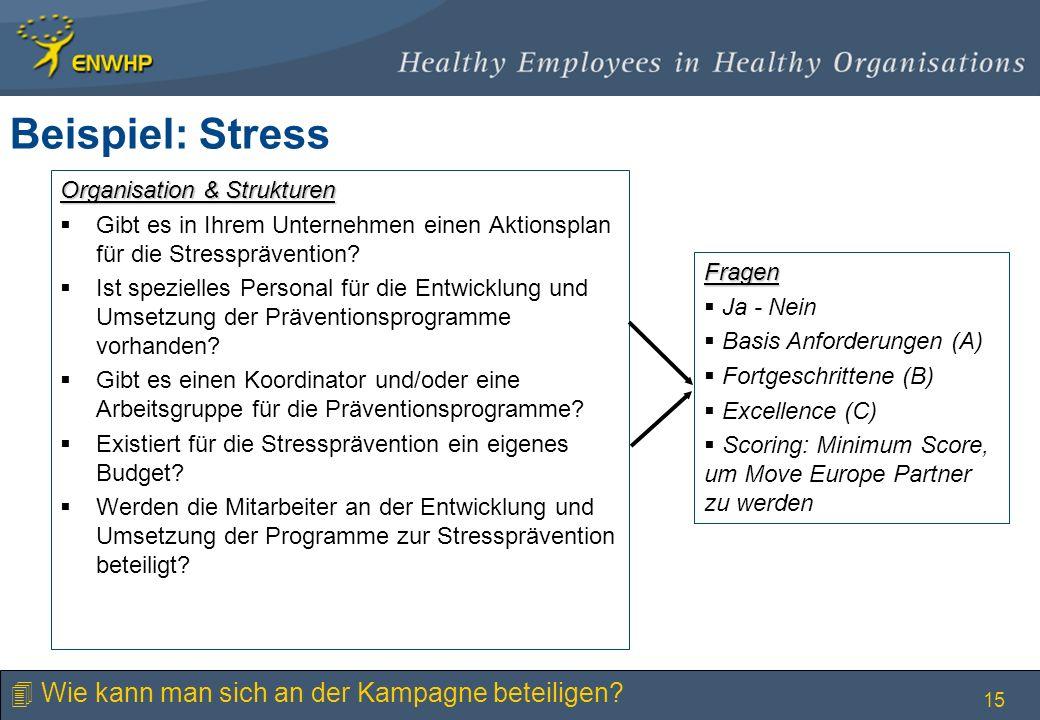Beispiel: Stress Wie kann man sich an der Kampagne beteiligen