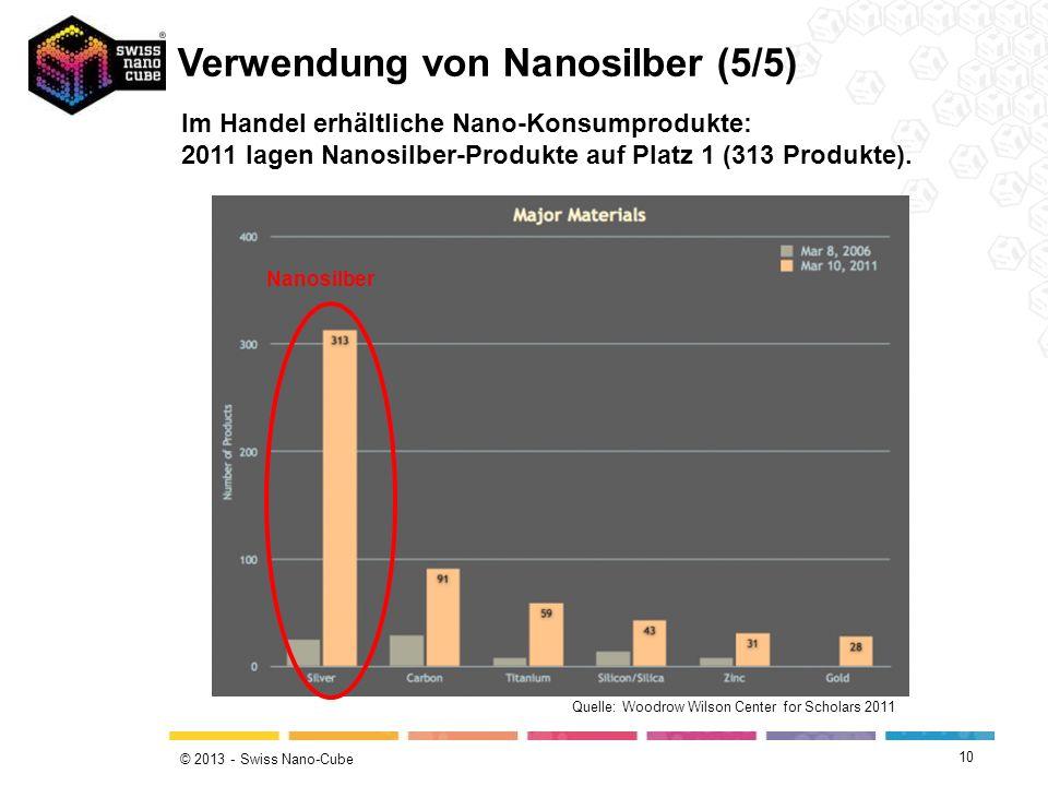 Verwendung von Nanosilber (5/5)