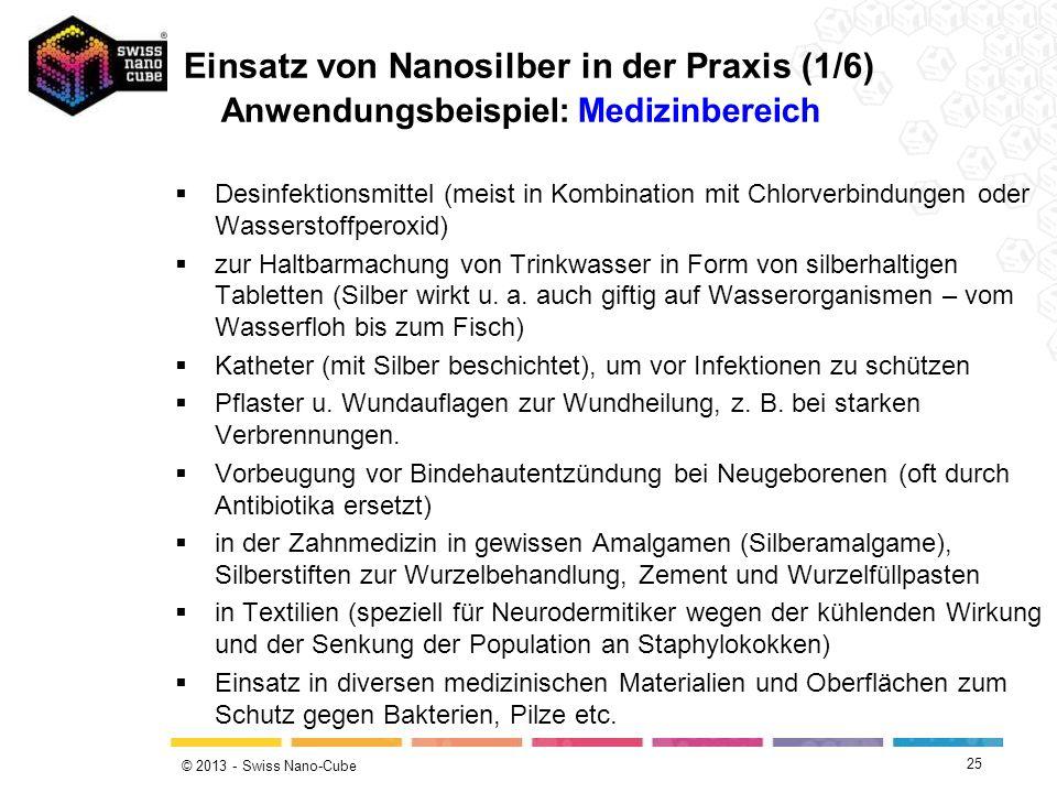 Einsatz von Nanosilber in der Praxis (1/6)
