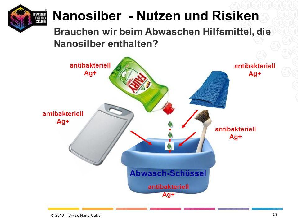 Nanosilber - Nutzen und Risiken