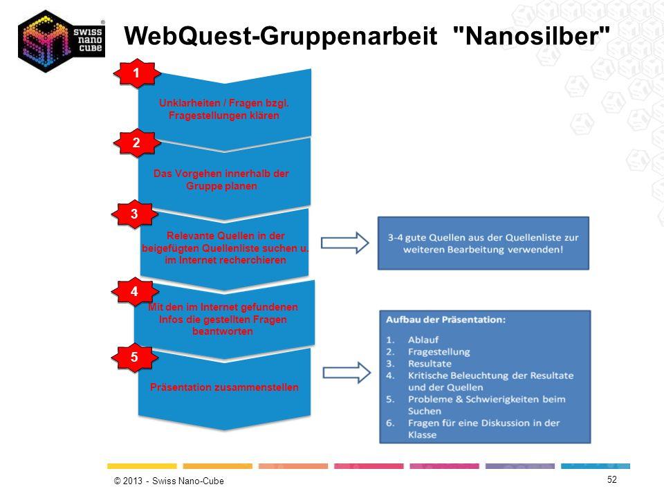 WebQuest-Gruppenarbeit Nanosilber