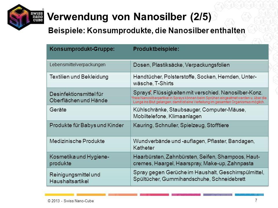 Verwendung von Nanosilber (2/5)