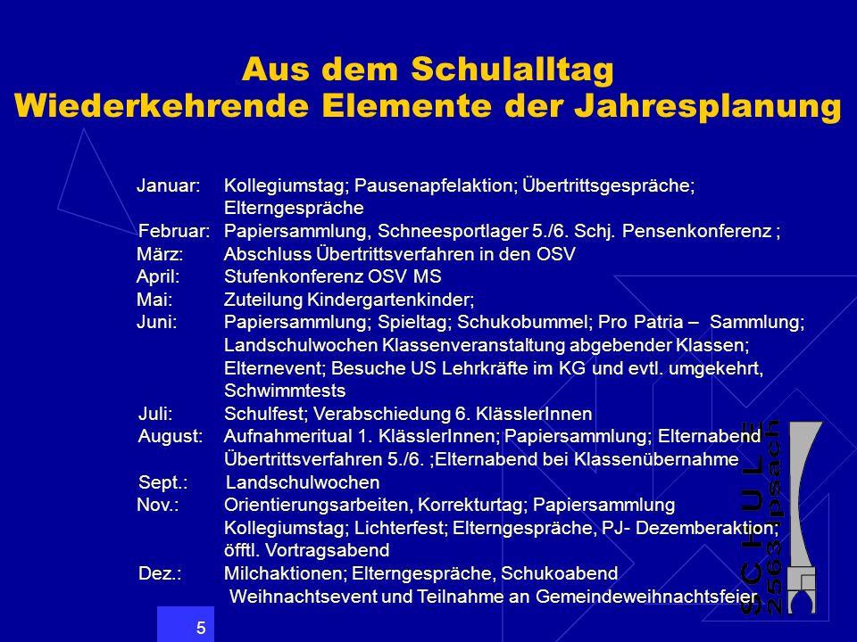 Aus dem Schulalltag Wiederkehrende Elemente der Jahresplanung