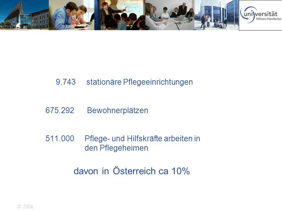 9. 743 stationäre Pflegeeinrichtungen. 675. 292 Bewohnerplätzen. 511