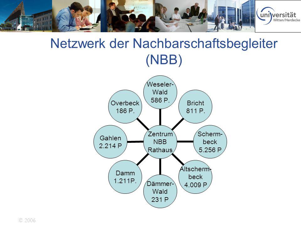 Netzwerk der Nachbarschaftsbegleiter (NBB)