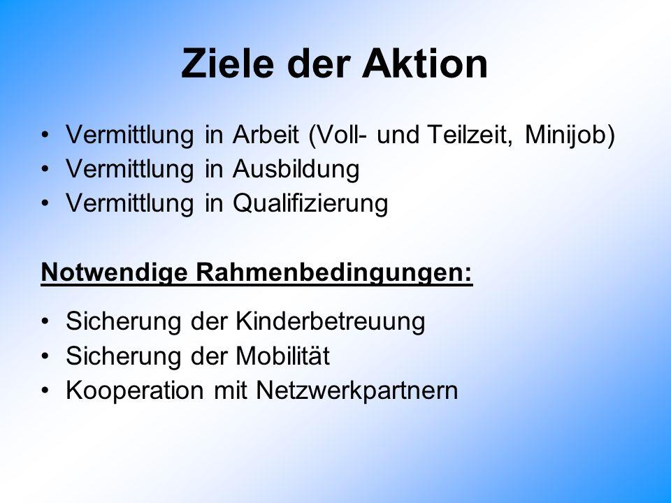 Ziele der Aktion Vermittlung in Arbeit (Voll- und Teilzeit, Minijob)