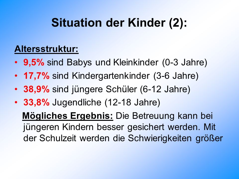 Situation der Kinder (2):