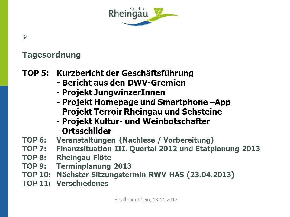 Tagesordnung TOP 5:. Kurzbericht der Geschäftsführung