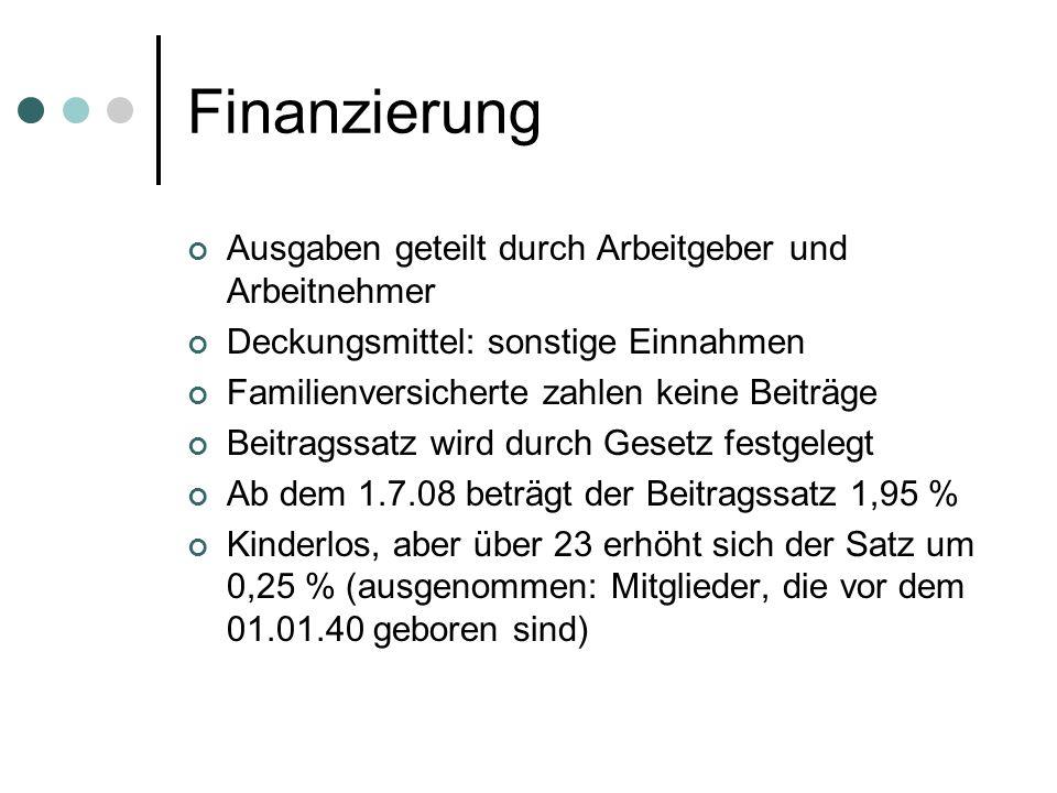 Finanzierung Ausgaben geteilt durch Arbeitgeber und Arbeitnehmer