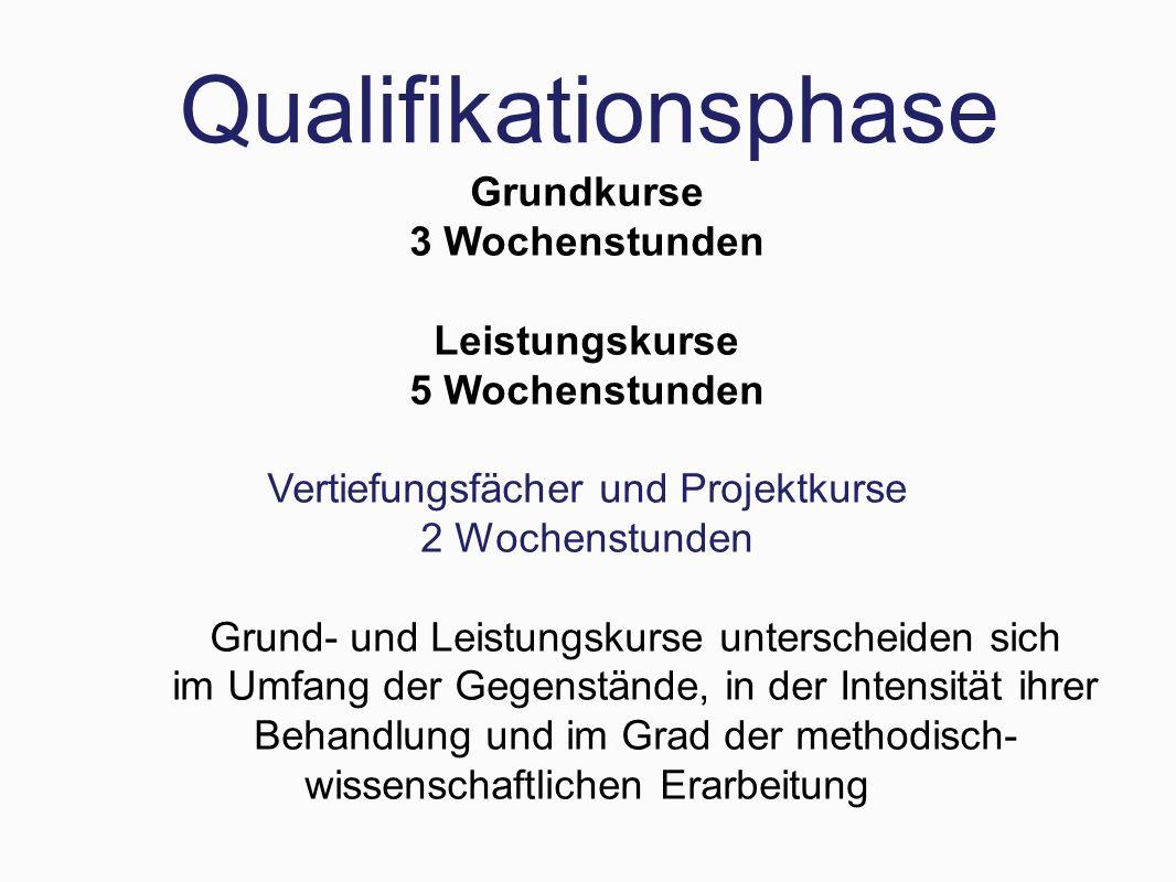 Qualifikationsphase Grundkurse 3 Wochenstunden Leistungskurse