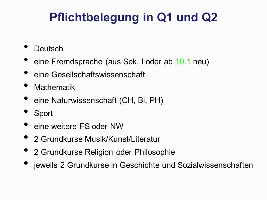 Pflichtbelegung in Q1 und Q2