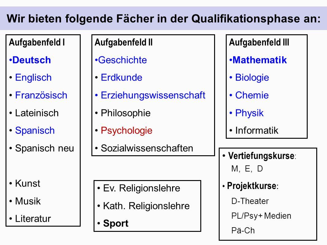 Wir bieten folgende Fächer in der Qualifikationsphase an: