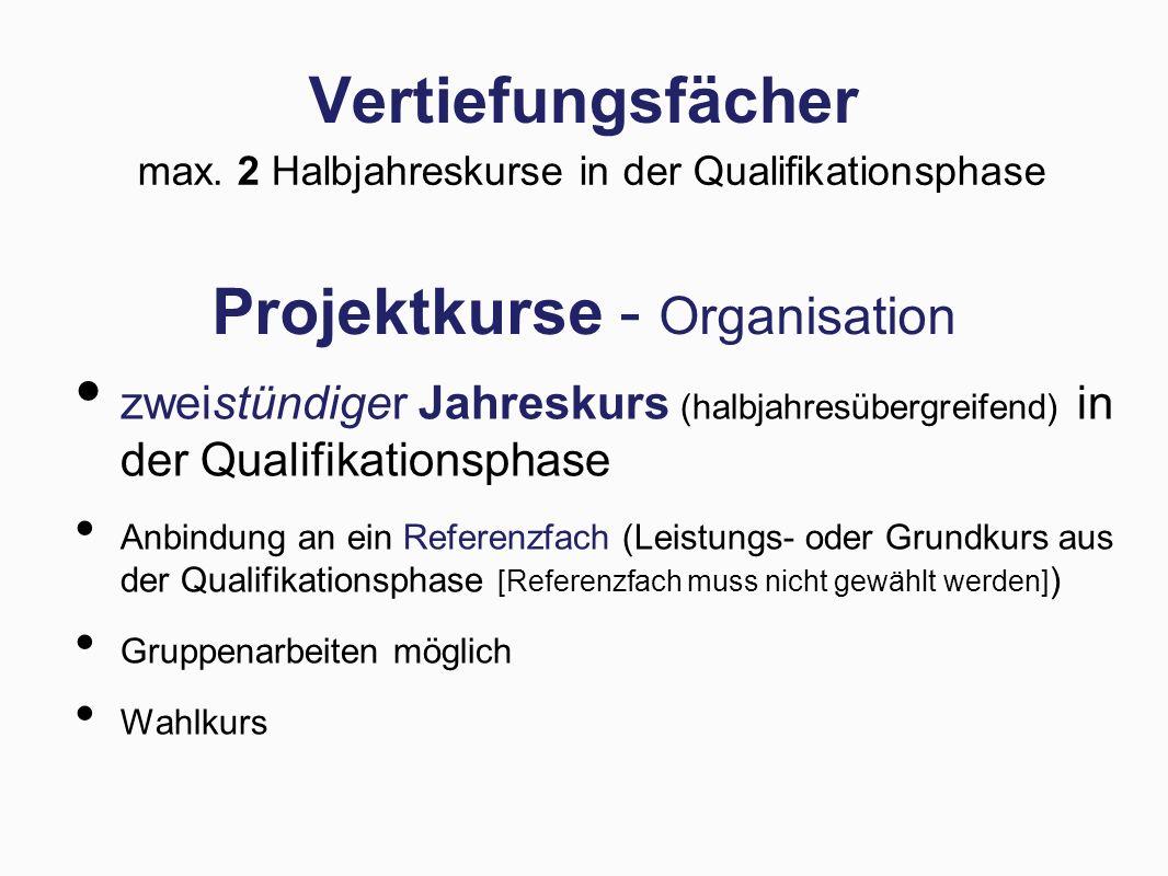 Projektkurse - Organisation