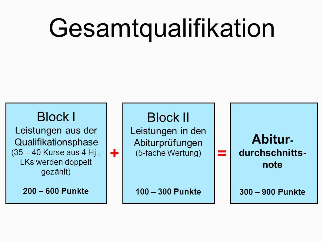 Abitur-durchschnitts-note