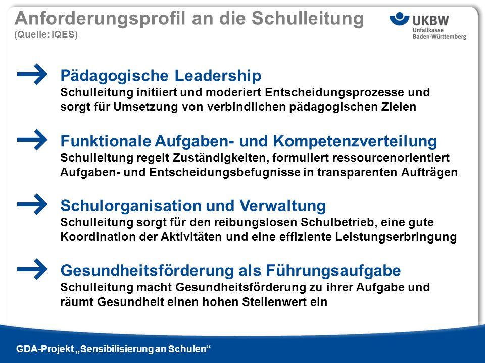 Anforderungsprofil an die Schulleitung (Quelle: IQES)