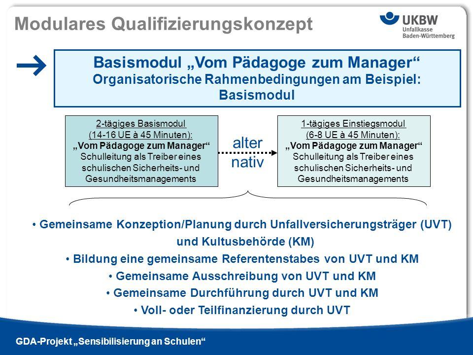 """Vom Pädagoge zum Manager ""Vom Pädagoge zum Manager"