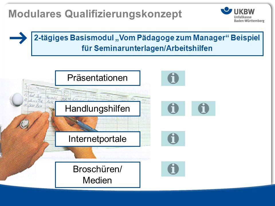Modulares Qualifizierungskonzept