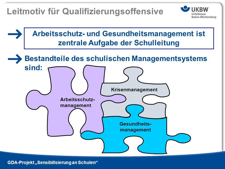 Gesundheits-management