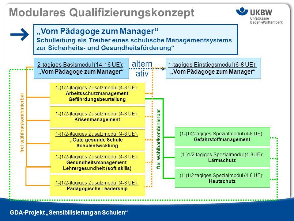 """""""Vom Pädagoge zum Manager"""