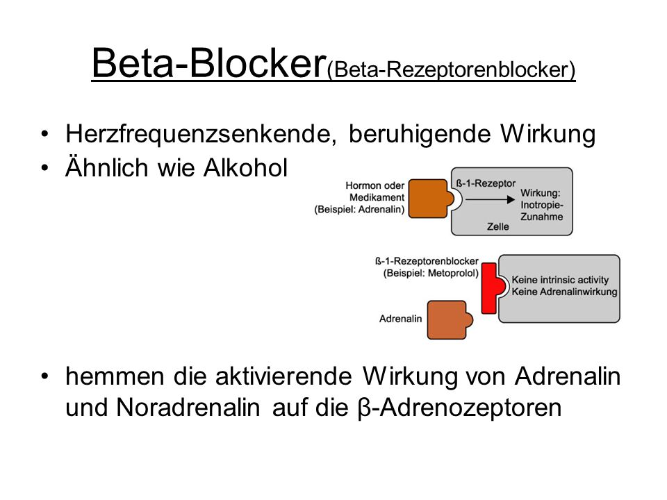 Beta-Blocker(Beta-Rezeptorenblocker)