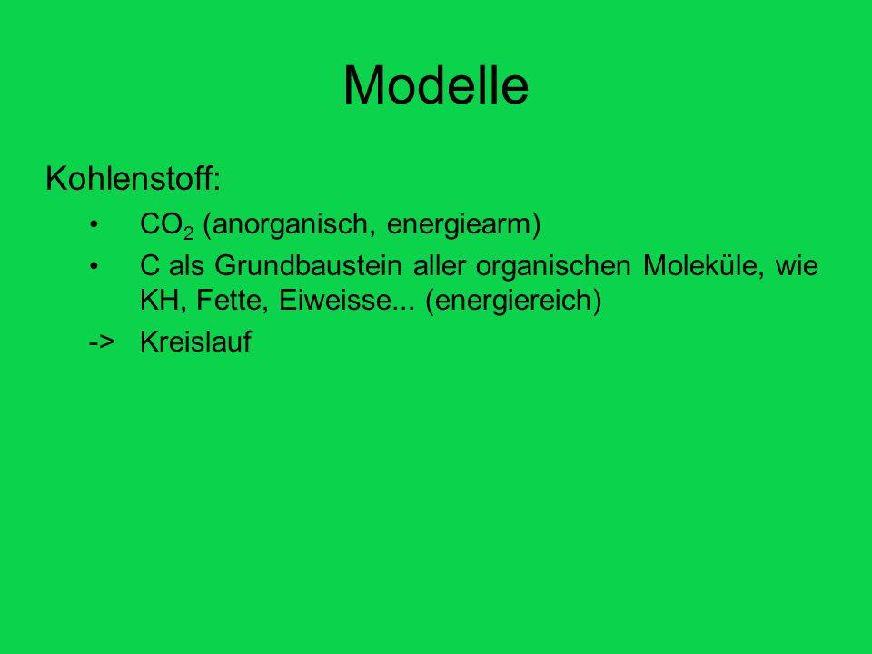 Modelle Kohlenstoff: CO2 (anorganisch, energiearm)