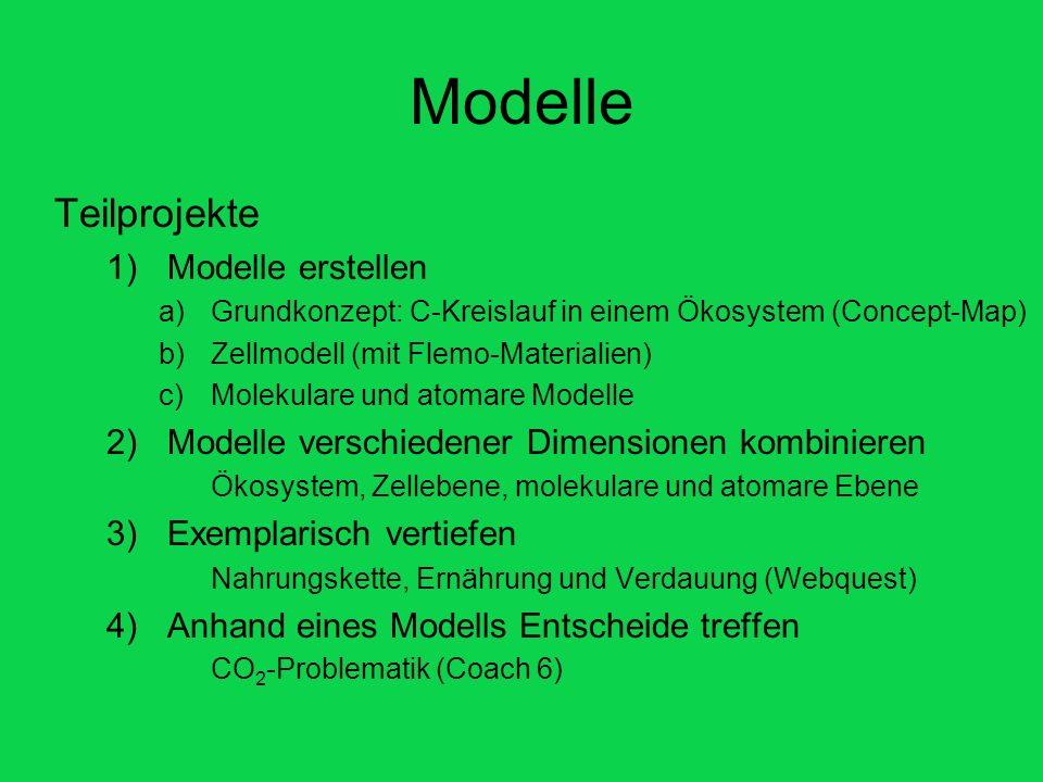 Modelle Teilprojekte Modelle erstellen