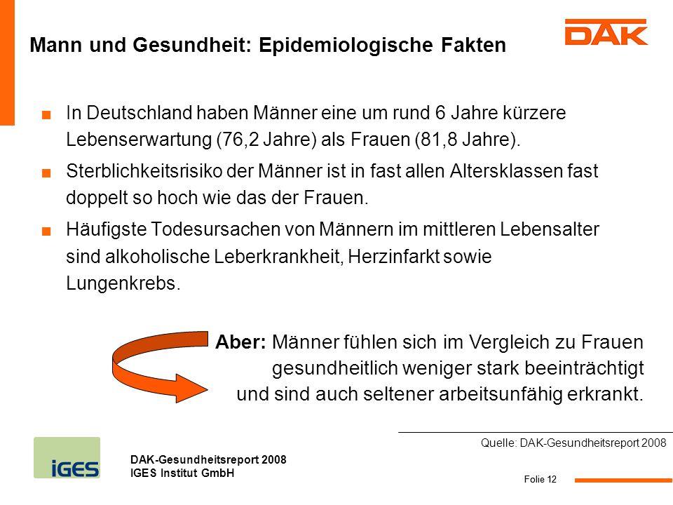 Mann und Gesundheit: Epidemiologische Fakten