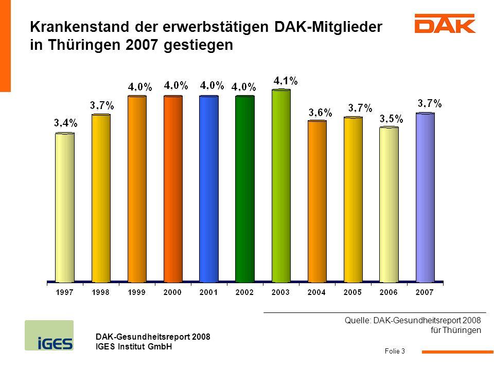 Krankenstand der erwerbstätigen DAK-Mitglieder in Thüringen 2007 gestiegen