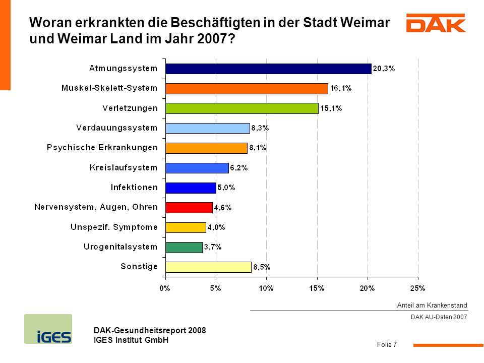 Woran erkrankten die Beschäftigten in der Stadt Weimar und Weimar Land im Jahr 2007