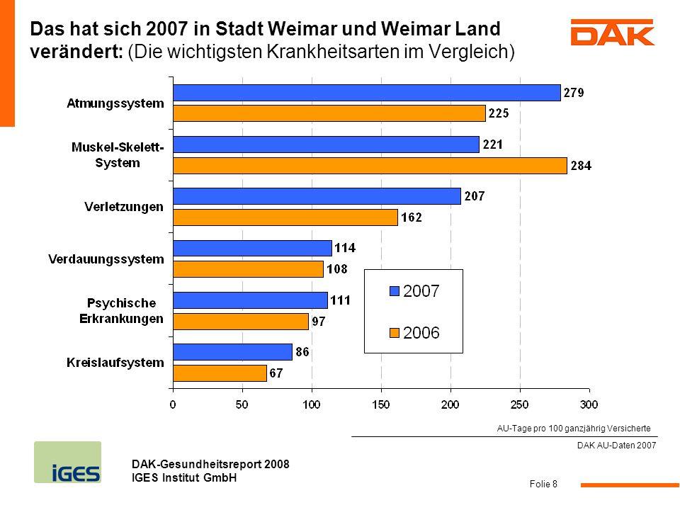 Das hat sich 2007 in Stadt Weimar und Weimar Land verändert: (Die wichtigsten Krankheitsarten im Vergleich)