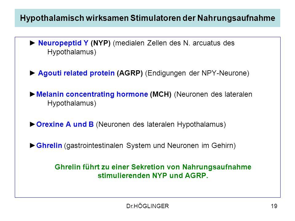 Hypothalamisch wirksamen Stimulatoren der Nahrungsaufnahme