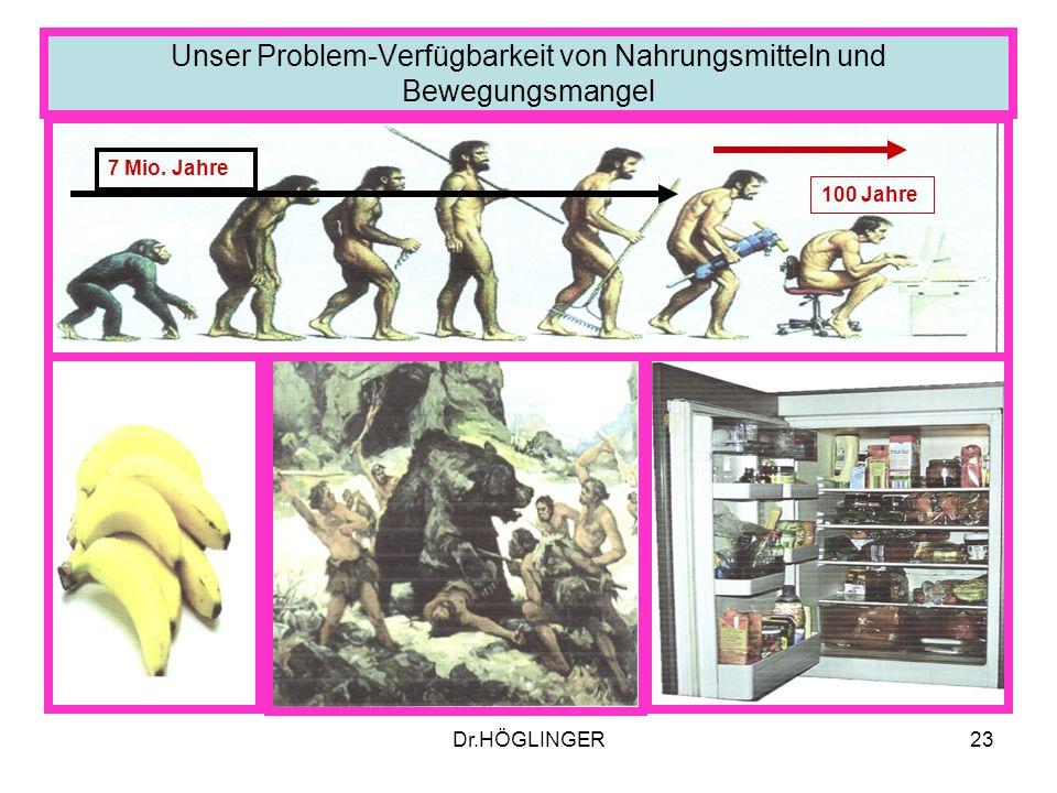 Unser Problem-Verfügbarkeit von Nahrungsmitteln und Bewegungsmangel