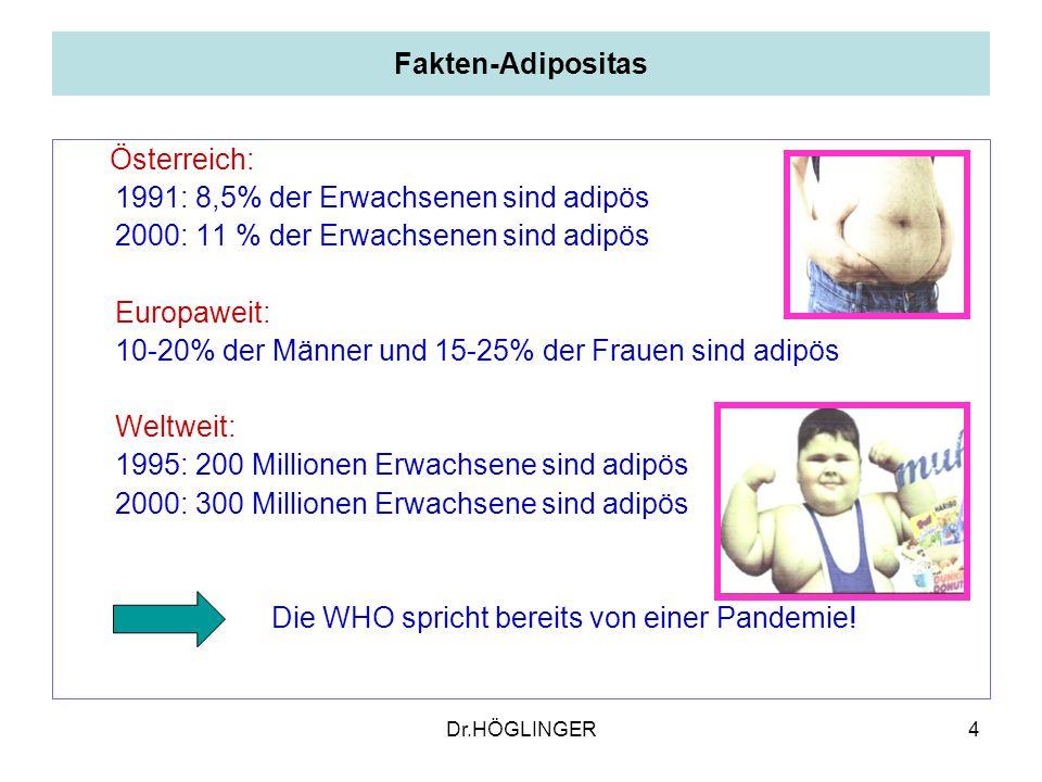 1991: 8,5% der Erwachsenen sind adipös