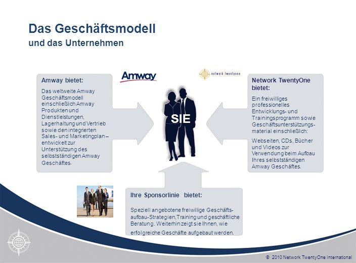 Das Geschäftsmodell und das Unternehmen SIE Amway bietet: