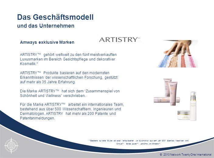 Das Geschäftsmodell und das Unternehmen Amways exklusive Marken