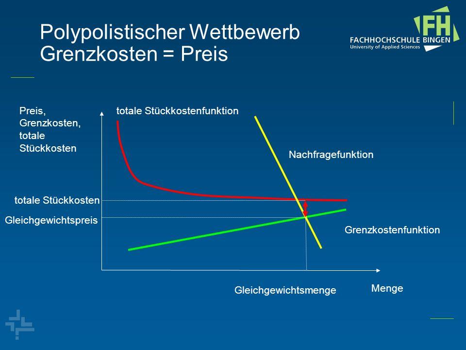 Polypolistischer Wettbewerb Grenzkosten = Preis