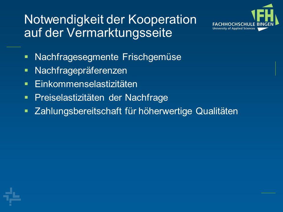 Notwendigkeit der Kooperation auf der Vermarktungsseite