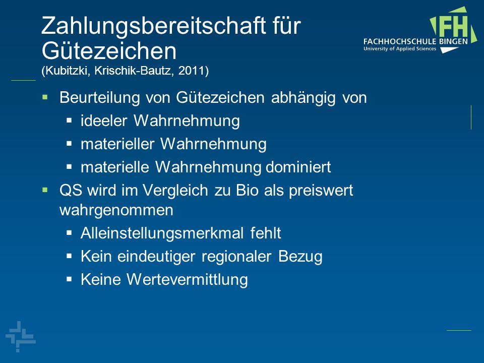 Zahlungsbereitschaft für Gütezeichen (Kubitzki, Krischik-Bautz, 2011)