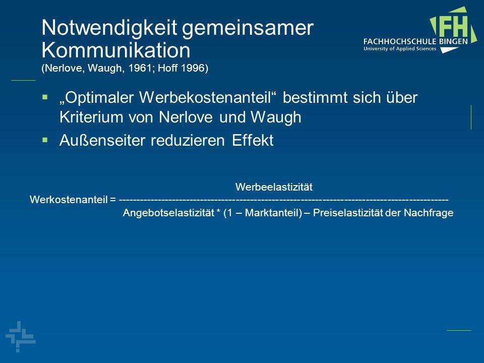 Notwendigkeit gemeinsamer Kommunikation (Nerlove, Waugh, 1961; Hoff 1996)
