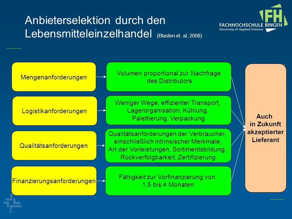 Anbieterselektion durch den Lebensmitteleinzelhandel (Blasten et. al