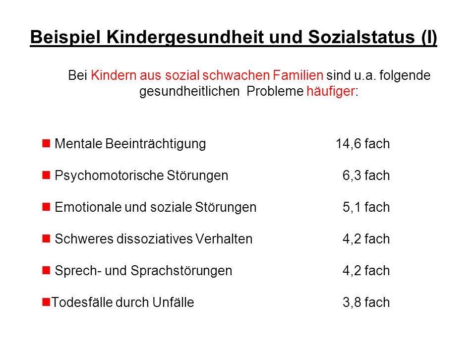Beispiel Kindergesundheit und Sozialstatus (I)