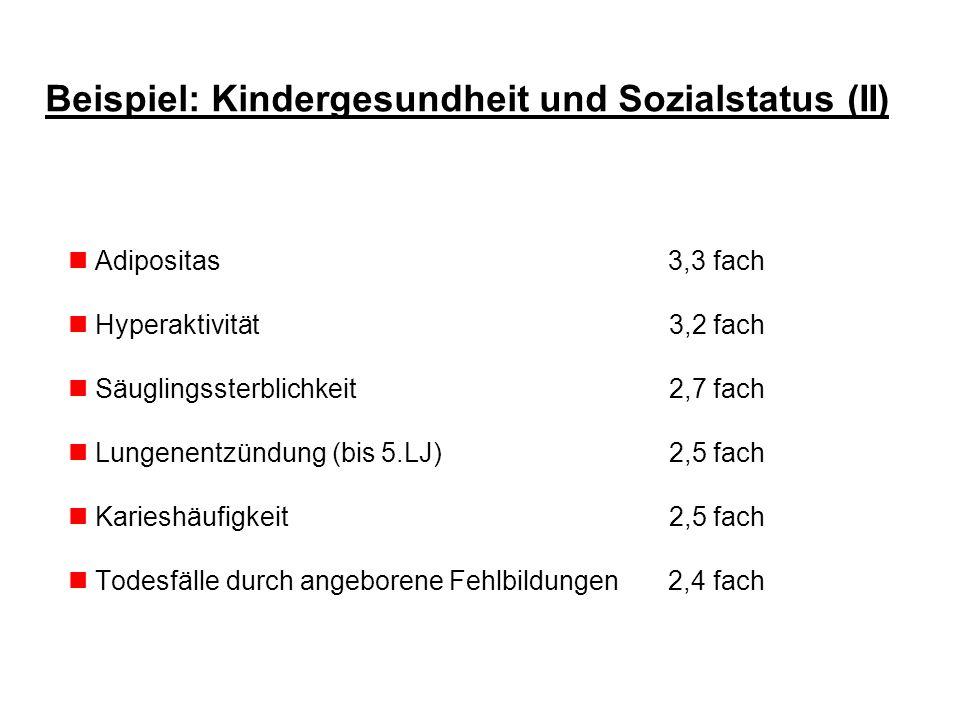 Beispiel: Kindergesundheit und Sozialstatus (II)