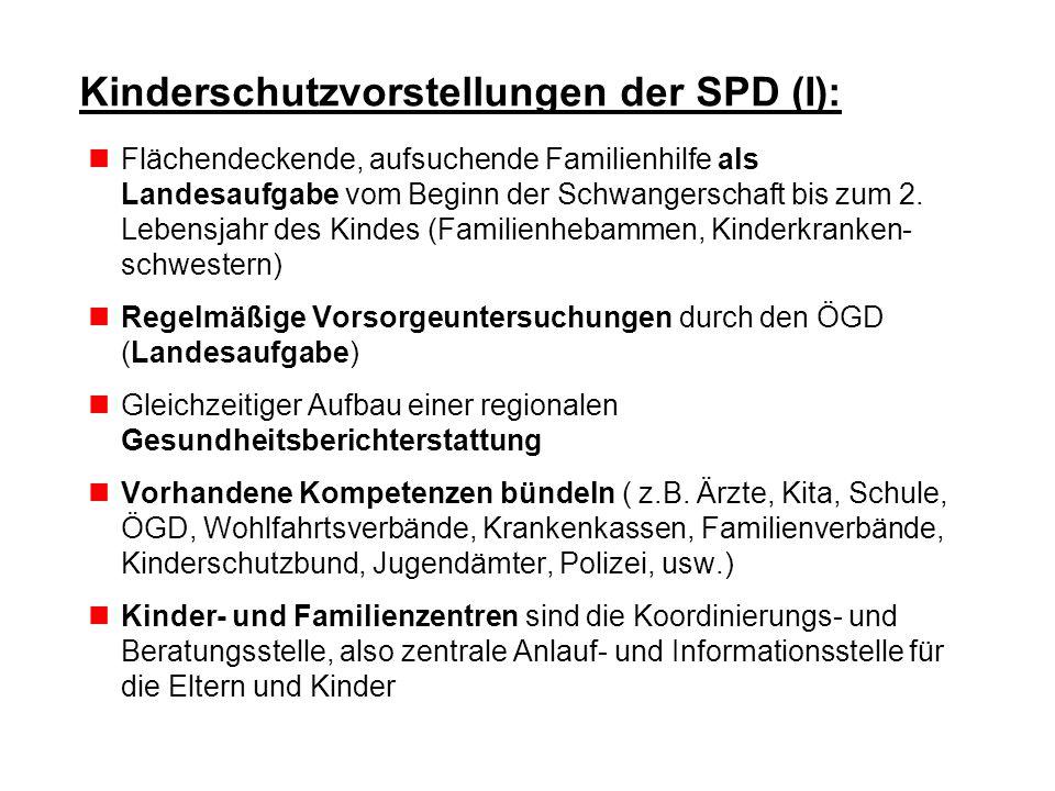 Kinderschutzvorstellungen der SPD (I):