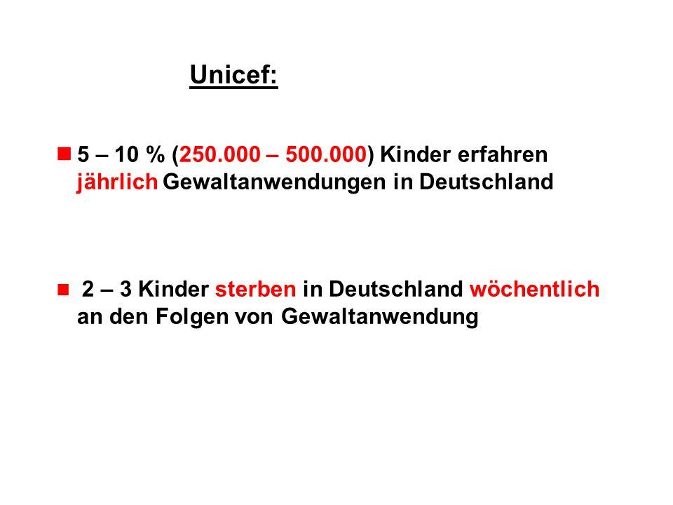 Unicef: 5 – 10 % (250.000 – 500.000) Kinder erfahren jährlich Gewaltanwendungen in Deutschland.
