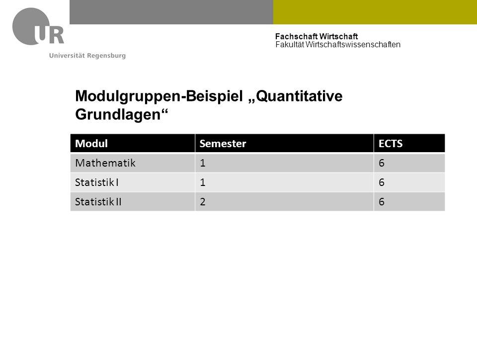 """Modulgruppen-Beispiel """"Quantitative Grundlagen"""