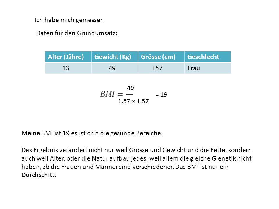 Ich habe mich gemessen Daten für den Grundumsatz: Alter (Jähre) Gewicht (Kg) Grösse (cm) Geschlecht.