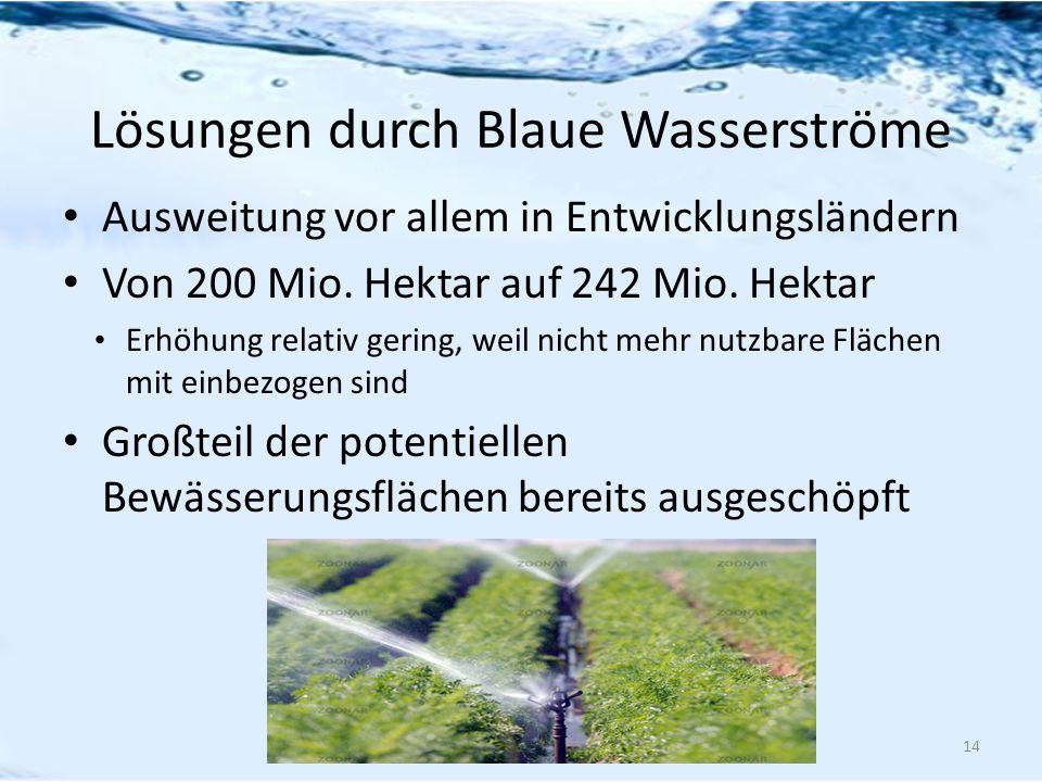 Lösungen durch Blaue Wasserströme