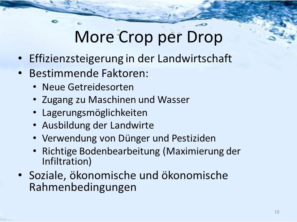 More Crop per Drop Effizienzsteigerung in der Landwirtschaft