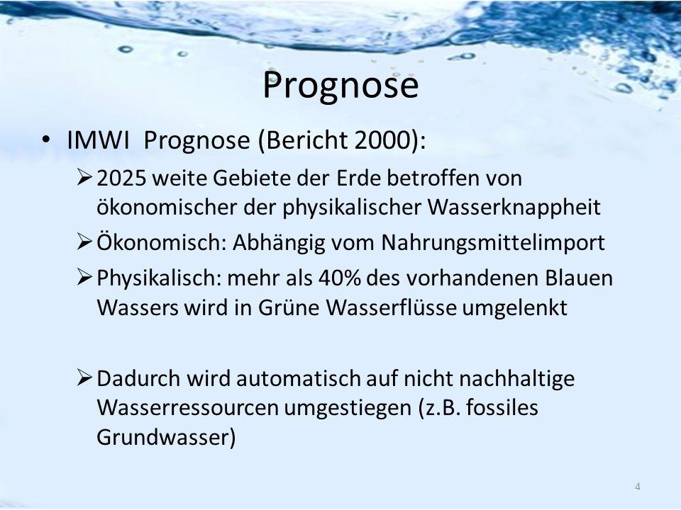 Prognose IMWI Prognose (Bericht 2000):