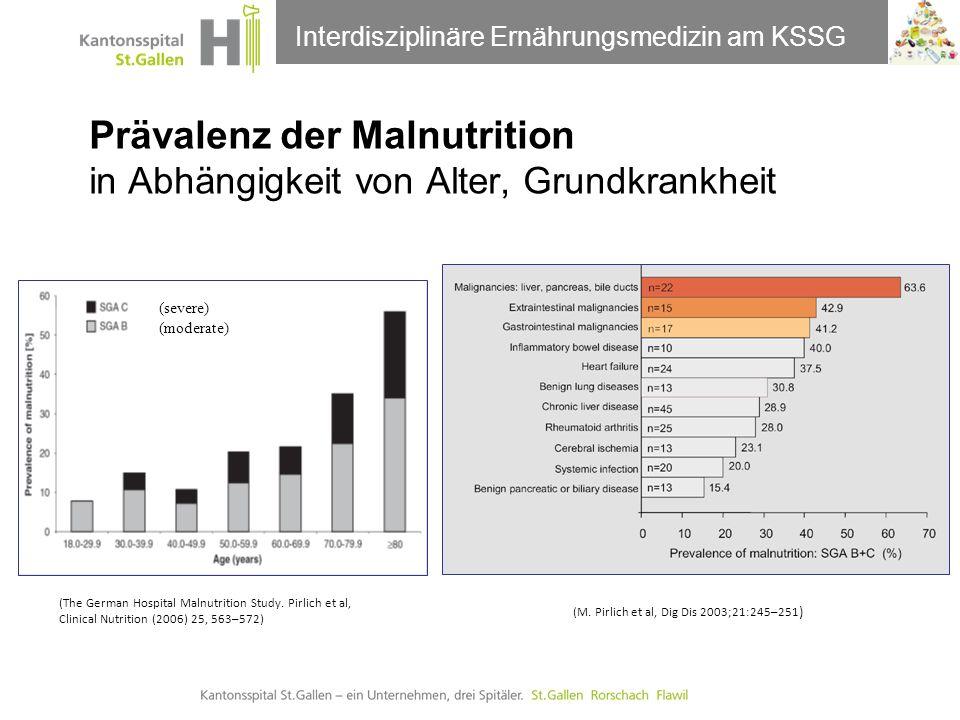 Prävalenz der Malnutrition in Abhängigkeit von Alter, Grundkrankheit